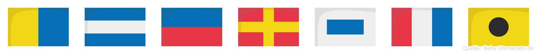 Kjersti im Flaggenalphabet