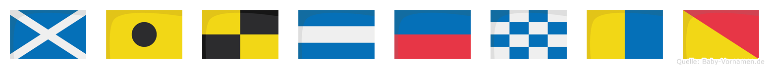 Miljenko im Flaggenalphabet