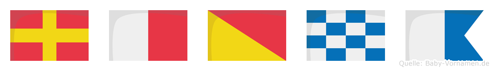 Rhona im Flaggenalphabet