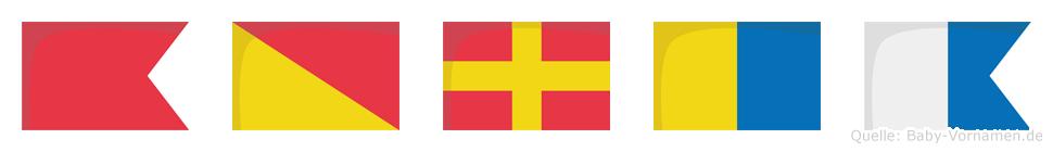 Borka im Flaggenalphabet