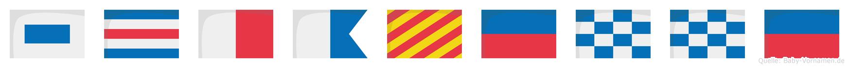 Schayenne im Flaggenalphabet