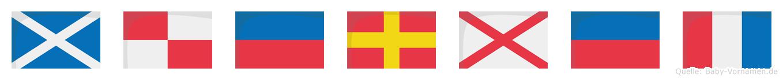 Mürvet im Flaggenalphabet