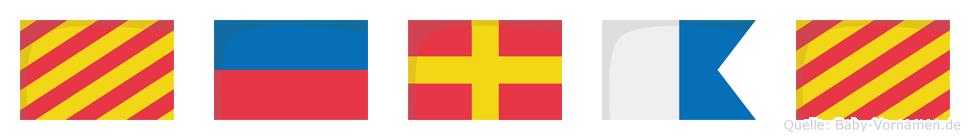 Yeray im Flaggenalphabet