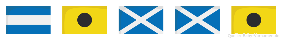 Jimmi im Flaggenalphabet