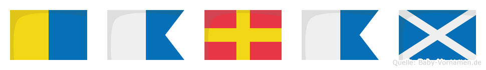 Karam im Flaggenalphabet
