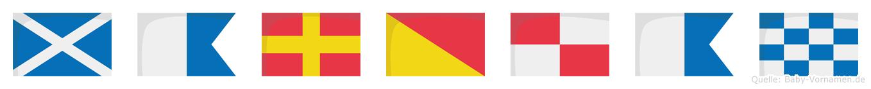 Marouan im Flaggenalphabet