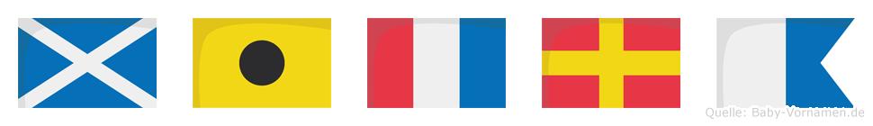 Mitra im Flaggenalphabet