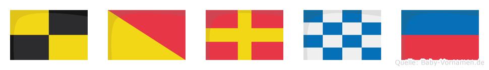 Lorne im Flaggenalphabet