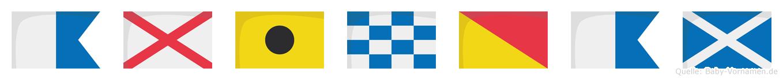 Avinoam im Flaggenalphabet
