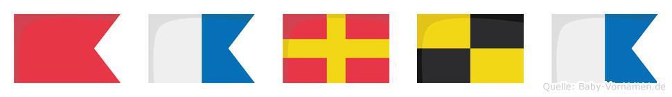 Barla im Flaggenalphabet
