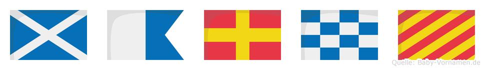 Marny im Flaggenalphabet