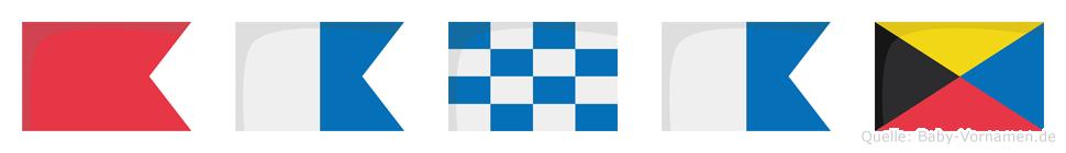 Banaz im Flaggenalphabet