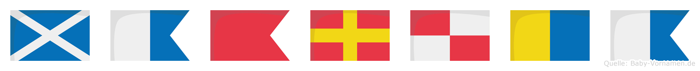 Mabruka im Flaggenalphabet