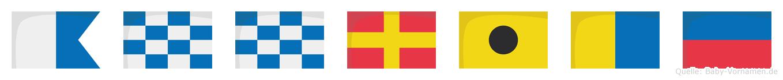 Annrike im Flaggenalphabet