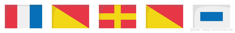 Toros im Flaggenalphabet