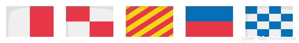 Huyen im Flaggenalphabet