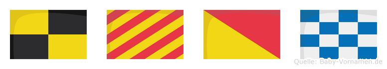 Lyon im Flaggenalphabet
