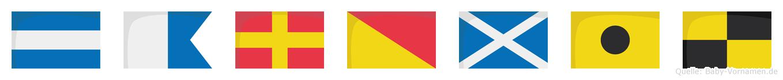 Jaromil im Flaggenalphabet