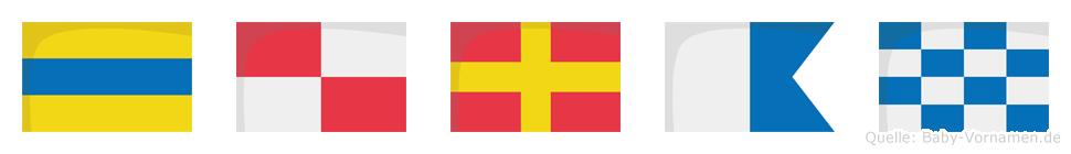 Duran im Flaggenalphabet