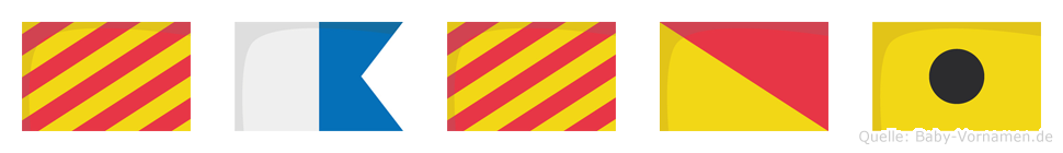 Yayoi im Flaggenalphabet
