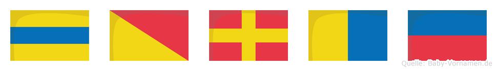Dorke im Flaggenalphabet