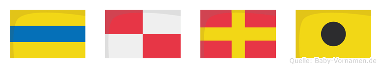 Duri im Flaggenalphabet
