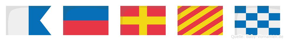 Aeryn im Flaggenalphabet