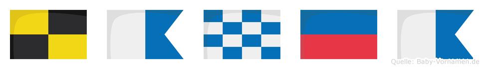 Lanea im Flaggenalphabet