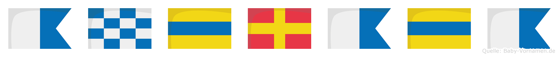 Andrada im Flaggenalphabet