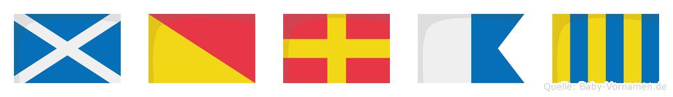 Morag im Flaggenalphabet