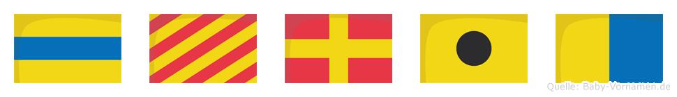 Dyrik im Flaggenalphabet