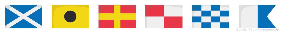 Miruna im Flaggenalphabet
