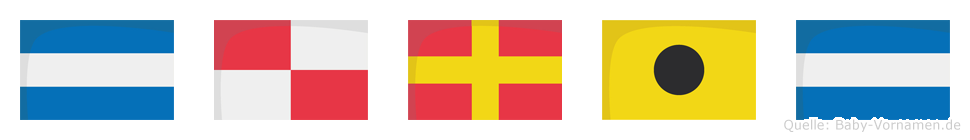 Jurij im Flaggenalphabet