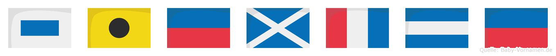 Siemtje im Flaggenalphabet