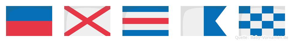 Evcan im Flaggenalphabet
