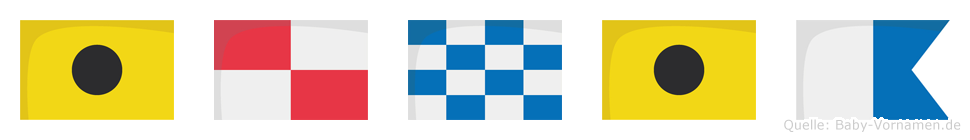 Iunia im Flaggenalphabet