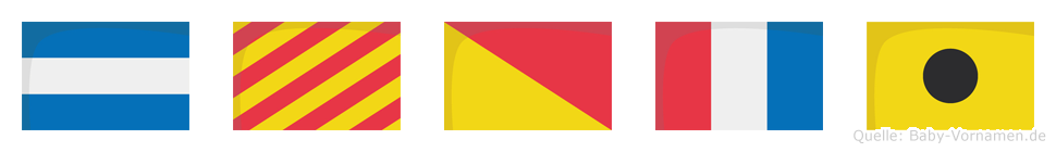 Jyoti im Flaggenalphabet