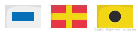 Sri im Flaggenalphabet