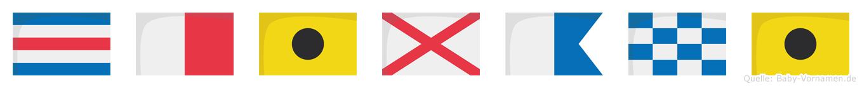 Chivani im Flaggenalphabet