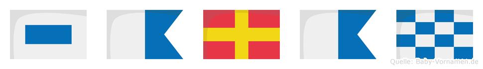 Saran im Flaggenalphabet