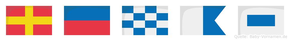Renas im Flaggenalphabet