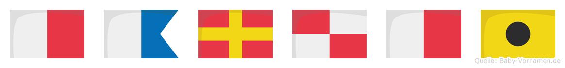 Haruhi im Flaggenalphabet