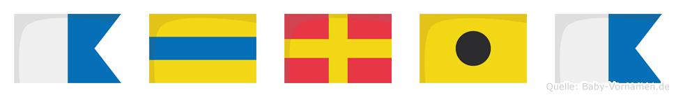 Adria im Flaggenalphabet