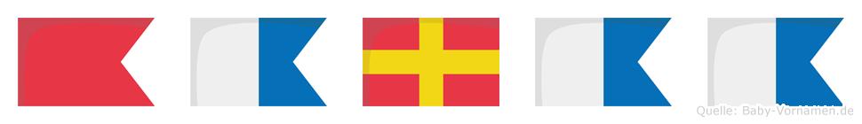 Baraa im Flaggenalphabet