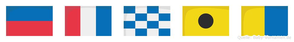 Etnik im Flaggenalphabet