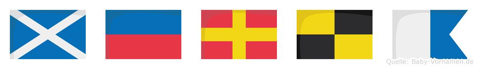 Merla im Flaggenalphabet