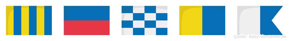 Genka im Flaggenalphabet