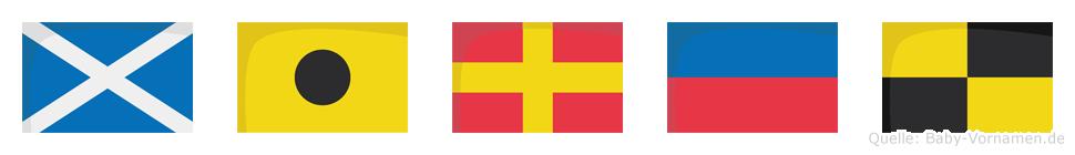 Mirel im Flaggenalphabet