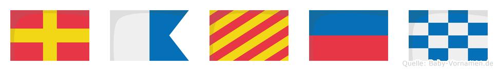Rayen im Flaggenalphabet