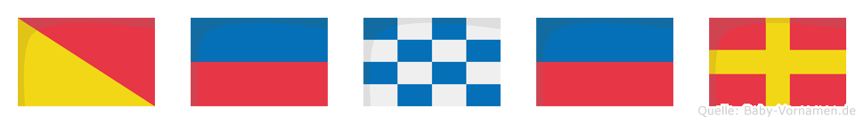Öner im Flaggenalphabet